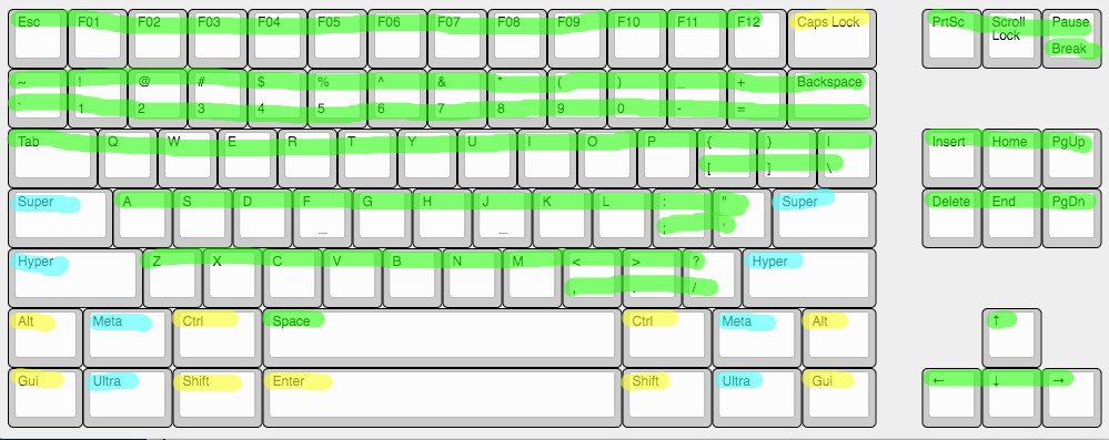 keyboard-layout-29-compared.png